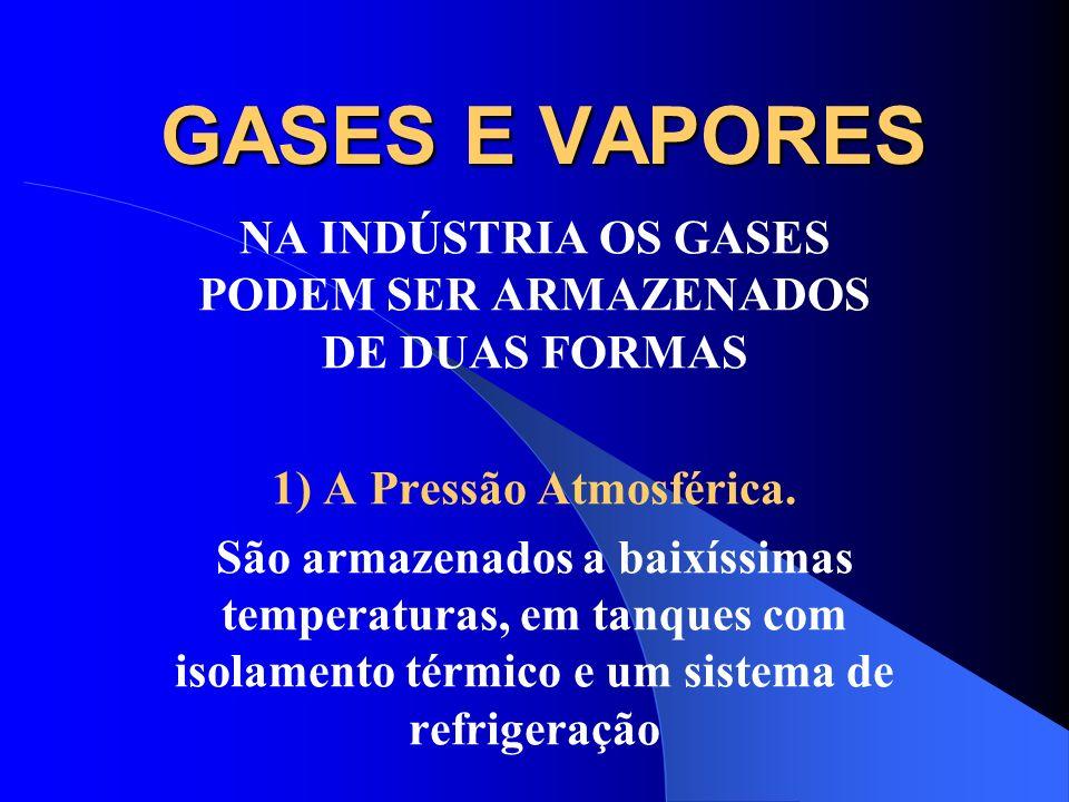GASES E VAPORES NA INDÚSTRIA OS GASES PODEM SER ARMAZENADOS DE DUAS FORMAS 1) A Pressão Atmosférica (baixas temperaturas) 2) A Temperatura Ambiente (a