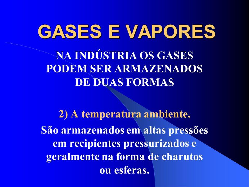 GASES E VAPORES NA INDÚSTRIA OS GASES PODEM SER ARMAZENADOS DE DUAS FORMAS 1) A Pressão Atmosférica. São armazenados a baixíssimas temperaturas, em ta