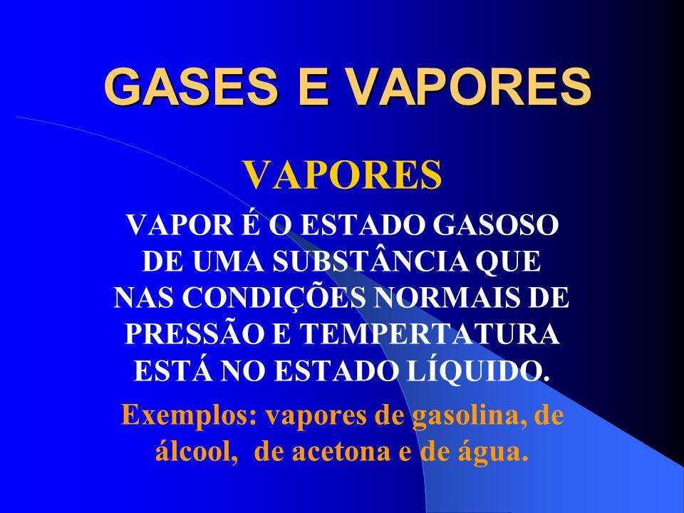GASES E VAPORES NA INDÚSTRIA OS GASES PODEM SER ARMAZENADOS DE DUAS FORMAS 2) A temperatura ambiente. São armazenados em altas pressões em recipientes