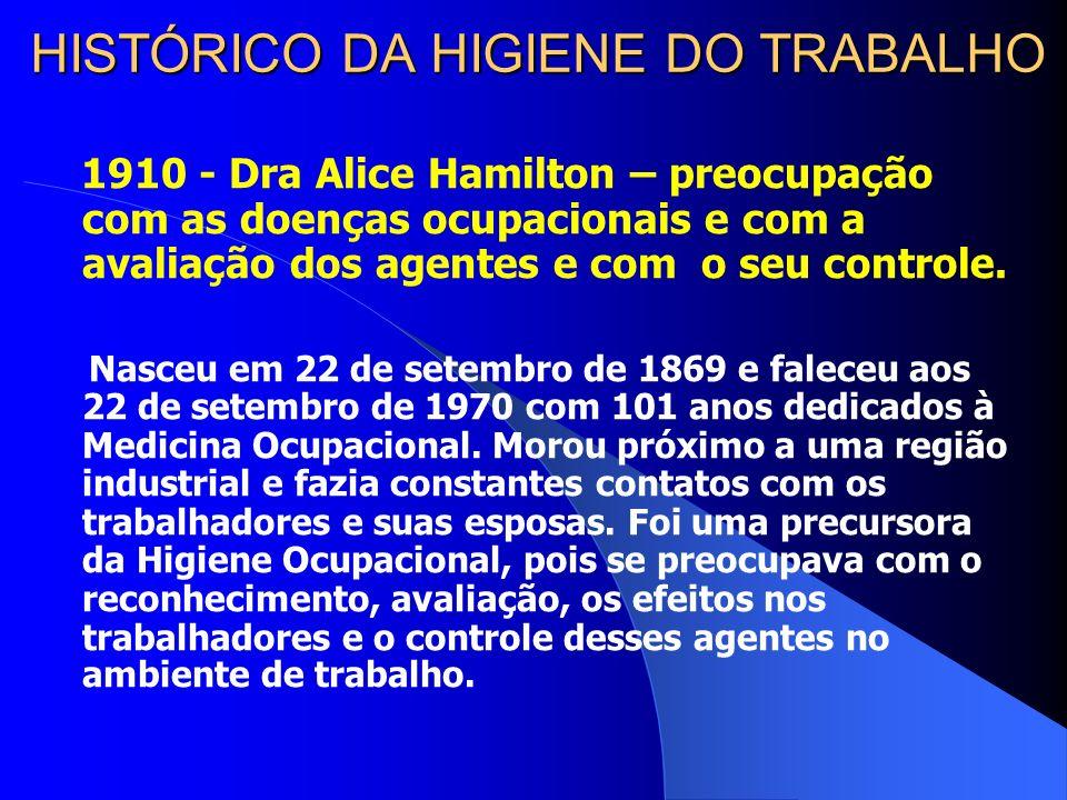 HISTÓRICO DA HIGIENE DO TRABALHO 1910 - Dra Alice Hamilton – preocupação com as doenças ocupacionais e com a avaliação dos agentes e com o seu controle.