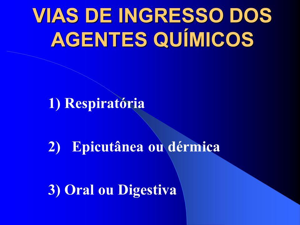 GASES E VAPORES FASE VAPOR 65% Benzeno 35% Xileno FASE LIQUIDA 90% Xileno 10% Benzeno