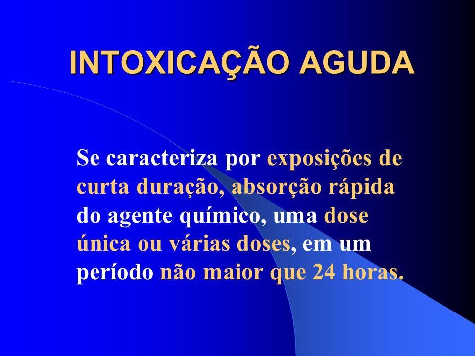 INTOXICAÇÃO AGUDA Se caracteriza por exposições de curta duração, absorção rápida do agente químico, uma dose única ou várias doses, em um período não