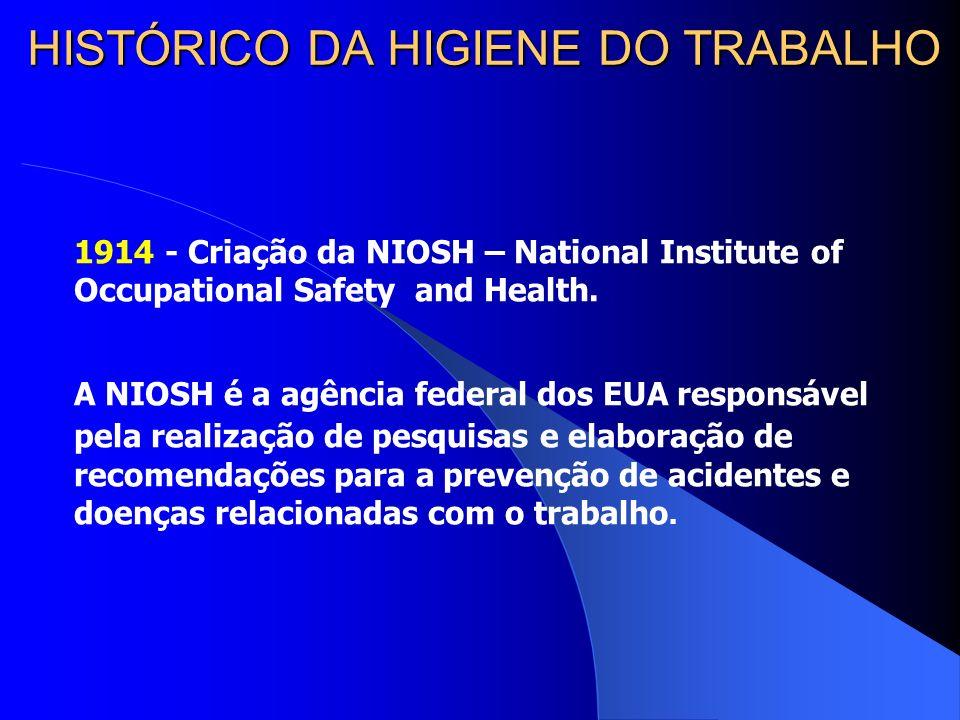 HISTÓRICO DA HIGIENE DO TRABALHO 1914 - Criação da NIOSH – National Institute of Occupational Safety and Health.