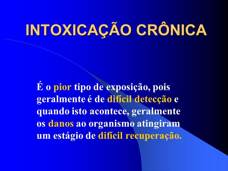 INTOXICAÇÃO CRÔNICA Se caracteriza por exposições repetidas durante períodos longos de tempo, e os efeitos se manifestam porque: a) o agente tóxico se
