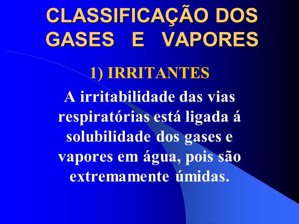 CLASSIFICAÇÃO DOS GASES E VAPORES 1) Irritantes 2) Anestésicos 3) Aasfixiantes
