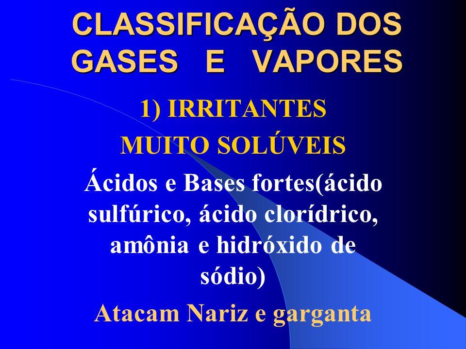 CLASSIFICAÇÃO DOS GASES E VAPORES 1) IRRITANTES Os gases e vapores muito solúveis em água atacam preferencialmente as vias aéreas superiores(nariz e g