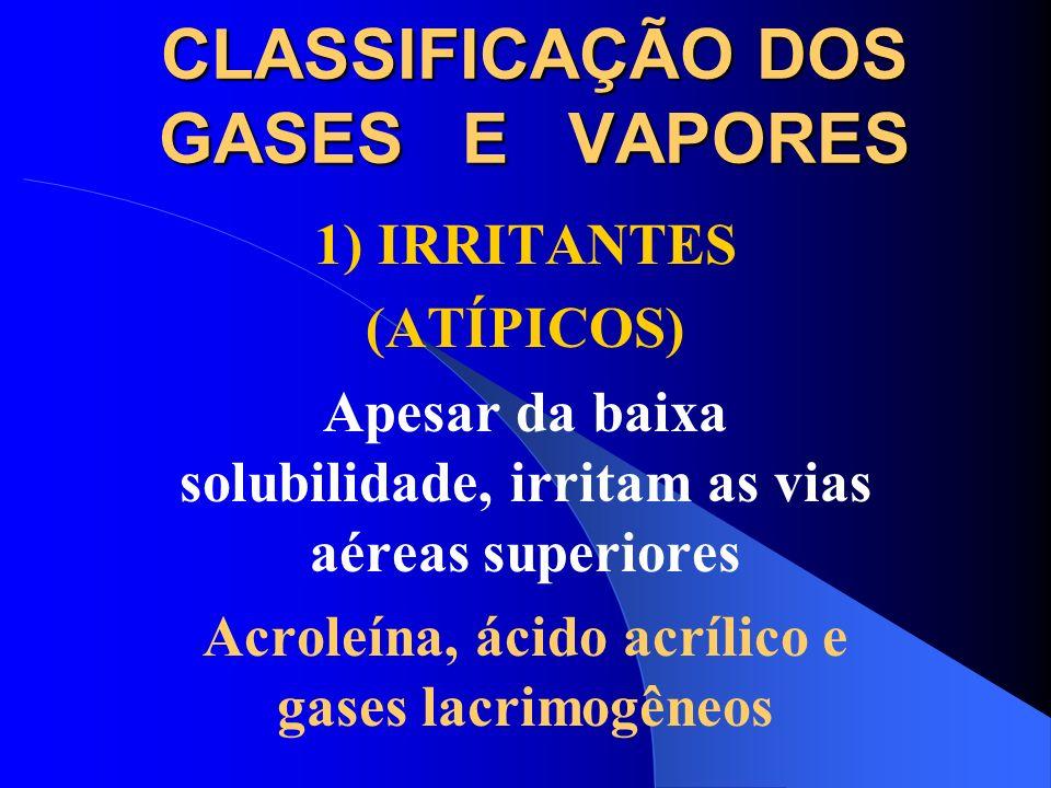 CLASSIFICAÇÃO DOS GASES E VAPORES 1) IRRITANTES (Baixa solubilidade) Ozônio, fosgênio e gases nitrosos(NO 2 e N 2 O 4 ) Atacam os pulmões