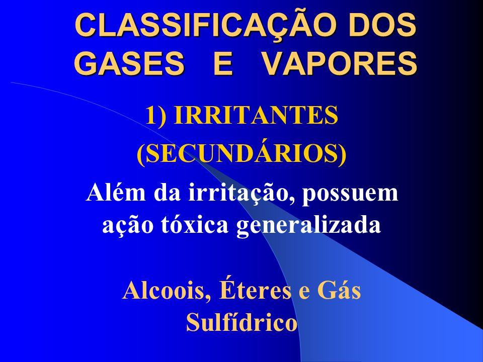CLASSIFICAÇÃO DOS GASES E VAPORES 1) IRRITANTES (ATÍPICOS) Apesar da baixa solubilidade, irritam as vias aéreas superiores Acroleína, ácido acrílico e
