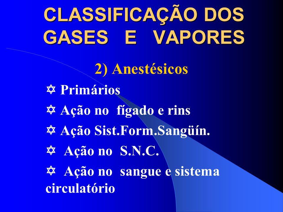 CLASSIFICAÇÃO DOS GASES E VAPORES 1) IRRITANTES (SECUNDÁRIOS) Além da irritação, possuem ação tóxica generalizada Alcoois, Éteres e Gás Sulfídrico