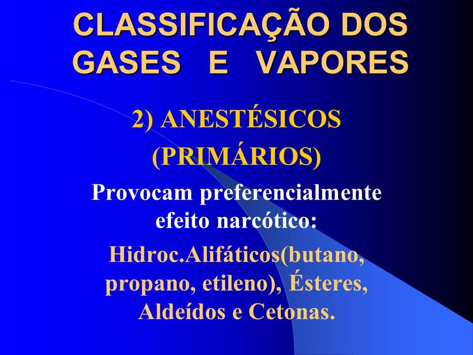 CLASSIFICAÇÃO DOS GASES E VAPORES 2) Anestésicos Primários Ação no fígado e rins Ação Sist.Form.Sangüín. Ação no S.N.C. Ação no sangue e sistema circu