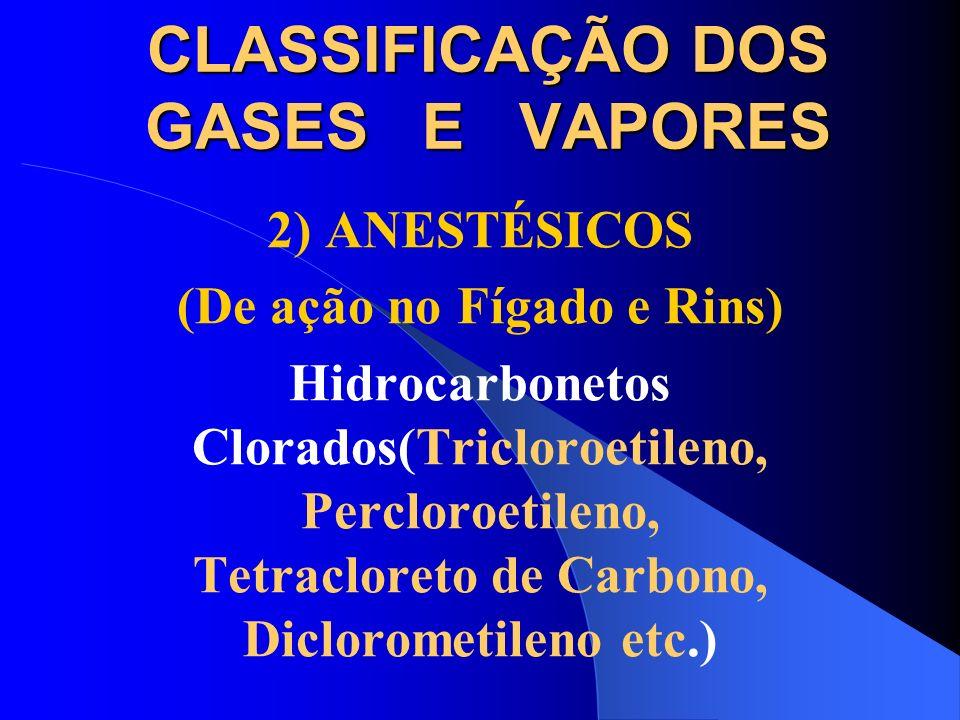 CLASSIFICAÇÃO DOS GASES E VAPORES 2) ANESTÉSICOS (PRIMÁRIOS) Provocam preferencialmente efeito narcótico: Hidroc.Alifáticos(butano, propano, etileno),
