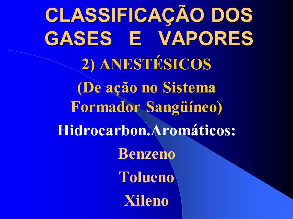 CLASSIFICAÇÃO DOS GASES E VAPORES 2) ANESTÉSICOS (De ação no Fígado e Rins) Hidrocarbonetos Clorados(Tricloroetileno, Percloroetileno, Tetracloreto de