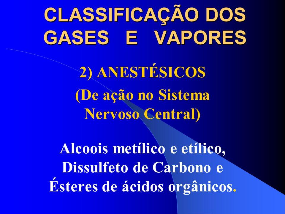 CLASSIFICAÇÃO DOS GASES E VAPORES 2) ANESTÉSICOS (De ação sobre o sangue e sistema circulatório) Nitrobenzeno, Nitrotolueno, Nitrito de Etila, Toluidi