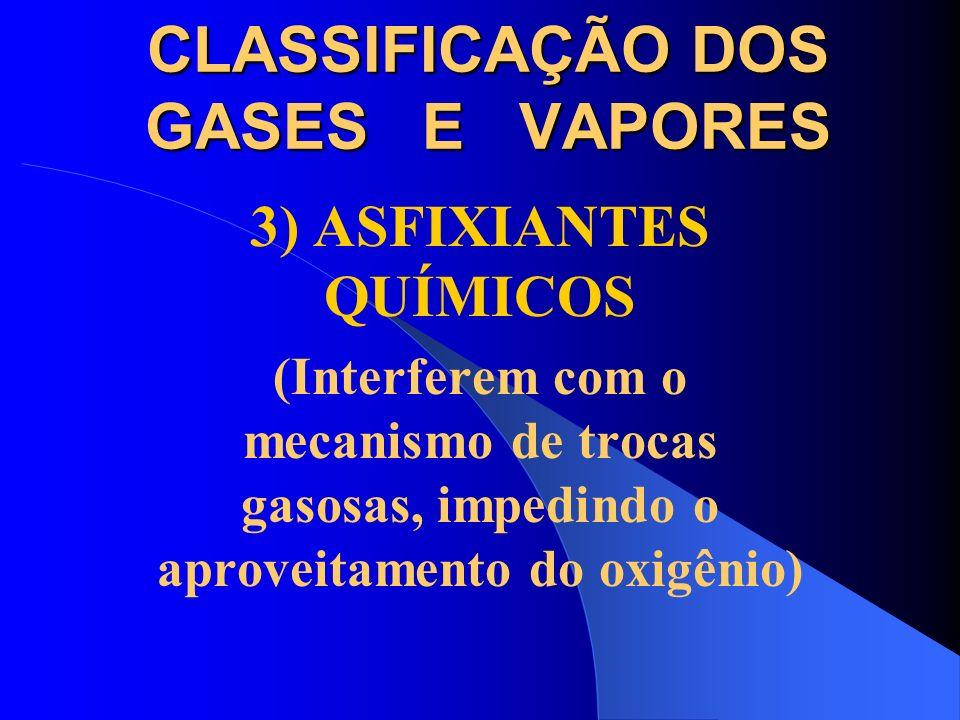 CLASSIFICAÇÃO DOS GASES E VAPORES 3) ASFIXIANTES SIMPLES (Deslocam o oxigênio) Nitrogênio, Hélio, Dióxido de Carbono Hidrogênio e Gases Nobres