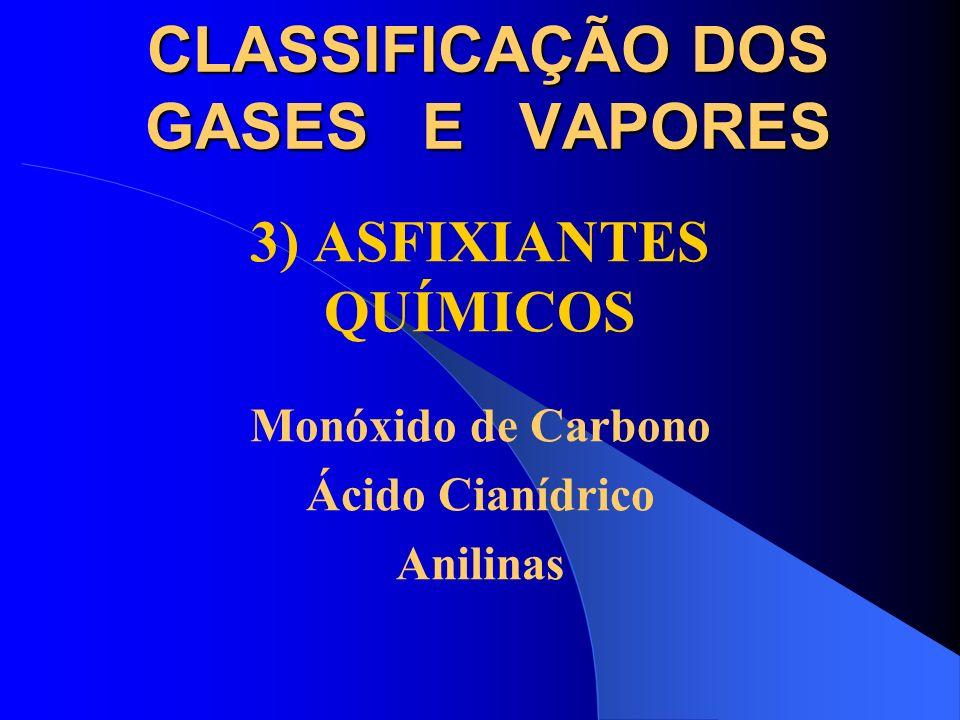 CLASSIFICAÇÃO DOS GASES E VAPORES 3) ASFIXIANTES QUÍMICOS (Interferem com o mecanismo de trocas gasosas, impedindo o aproveitamento do oxigênio)