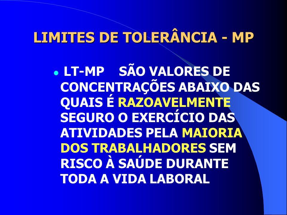 LIMITES DE EXPOSIÇÃO OCUPACIONAL PARA AGENTES QUÍMICOS José Possebon outubro de 2010