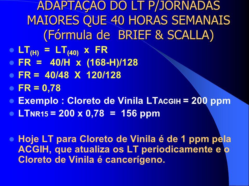 ADAPTAÇÃO DO LT P/JORNADAS MAIORES QUE 40 HORAS SEMANAIS (Fórmula de BRIEF & SCALLA) LT (H) = LT (40) x FR FR = 40/H x (168-H)/128 – LT = Limite de to