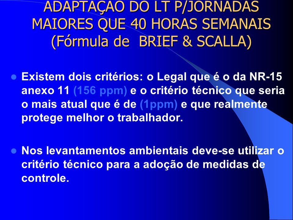 ADAPTAÇÃO DO LT P/JORNADAS MAIORES QUE 40 HORAS SEMANAIS (Fórmula de BRIEF & SCALLA) LT (H) = LT (40) x FR FR = 40/H x (168-H)/128 FR = 40/48 X 120/12