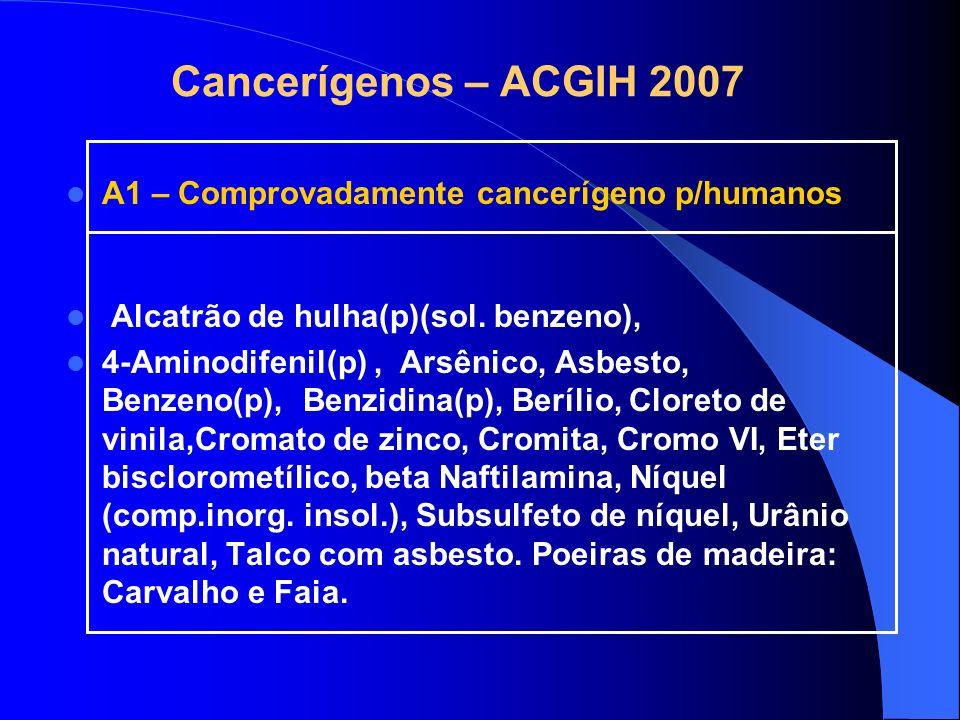 Cancerígenos – ACGIH 2007 A1 – Carcinógeno humano confirmado A2 – Carcinógeno humano suspeito A3 – Carcinógeno animal confirmado com relevância descon