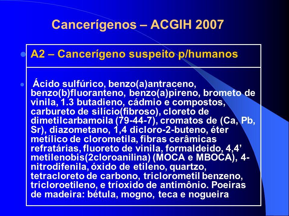 Cancerígenos – ACGIH 2007 A1 – Comprovadamente cancerígeno p/humanos Alcatrão de hulha(p)(sol. benzeno), 4-Aminodifenil(p), Arsênico, Asbesto, Benzeno