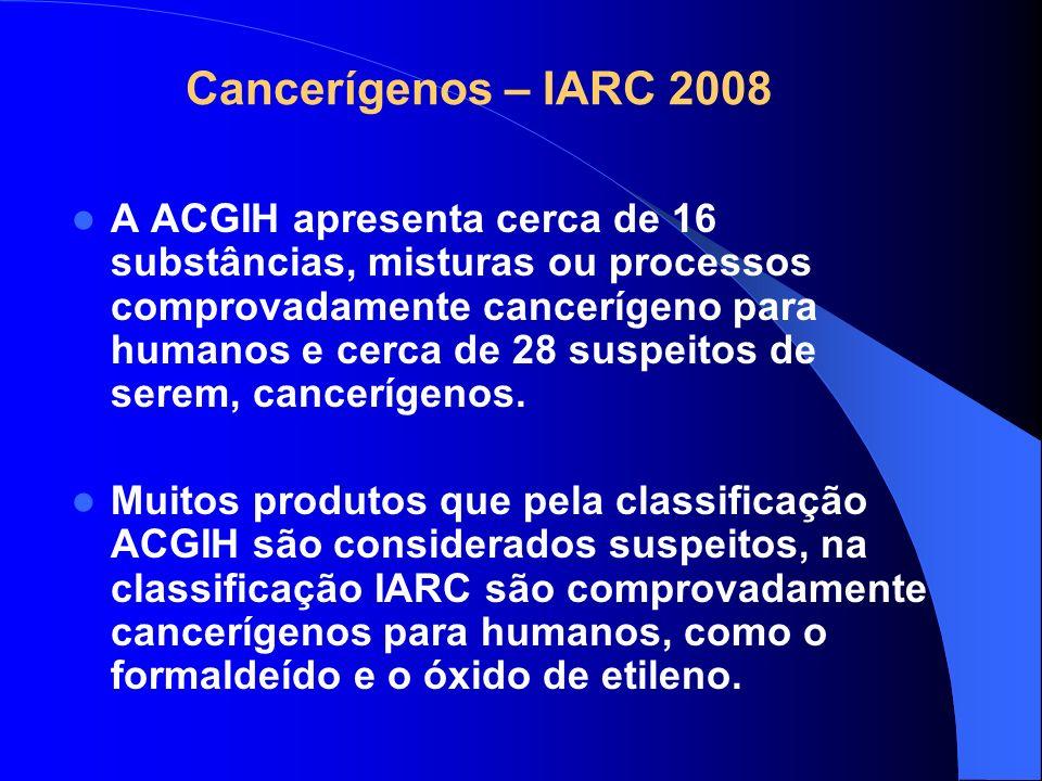 Cancerígenos – IARC 2008 Grupo 1 - Carcinogênico p/humanos(108) Grupo 2A - Provável carcinogênico para humanos(63) Grupo 2B - Possivelmente carcinogên