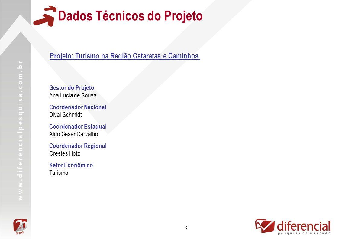 3 Dados Técnicos do Projeto Projeto: Turismo na Região Cataratas e Caminhos Gestor do Projeto Ana Lucia de Sousa Coordenador Nacional Dival Schmidt Co