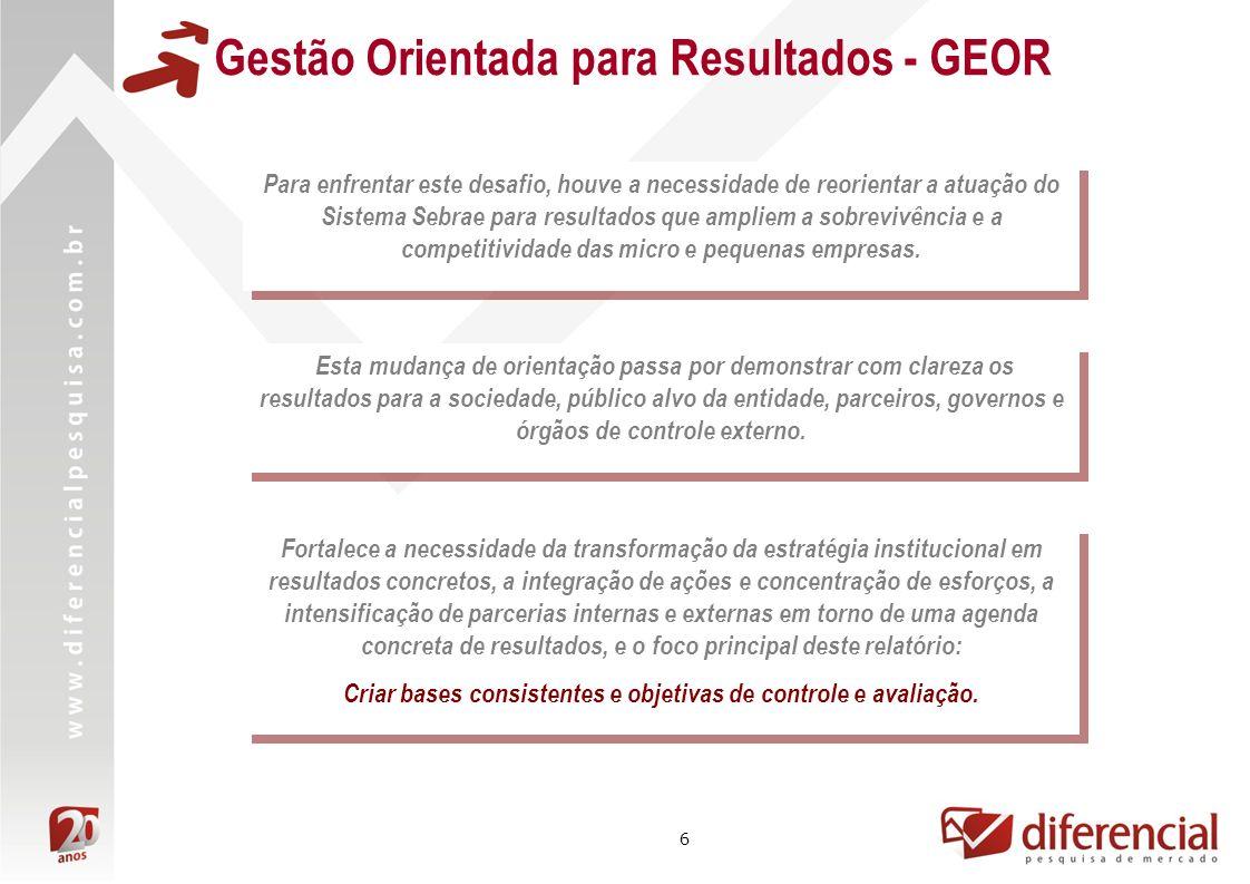 6 Gestão Orientada para Resultados - GEOR Para enfrentar este desafio, houve a necessidade de reorientar a atuação do Sistema Sebrae para resultados q