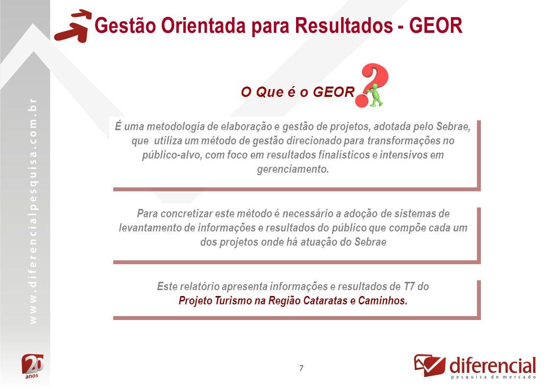 7 Gestão Orientada para Resultados - GEOR É uma metodologia de elaboração e gestão de projetos, adotada pelo Sebrae, que utiliza um método de gestão d