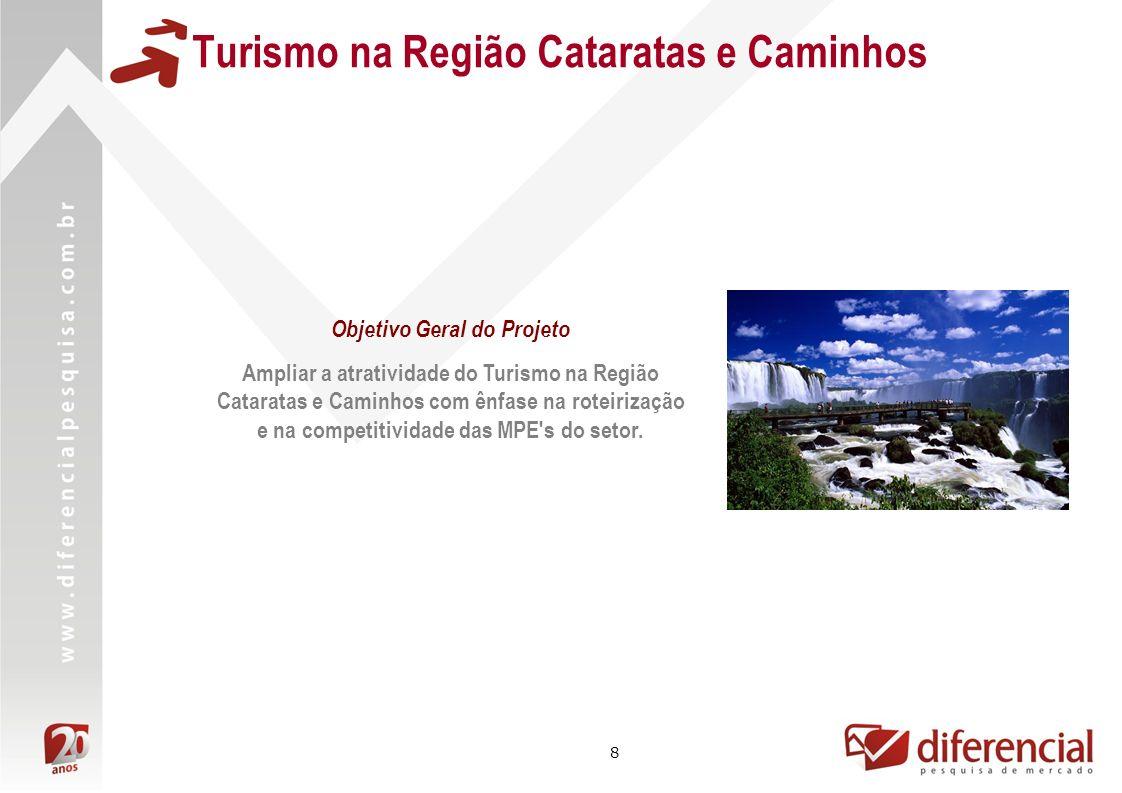 8 Turismo na Região Cataratas e Caminhos Objetivo Geral do Projeto Ampliar a atratividade do Turismo na Região Cataratas e Caminhos com ênfase na rote