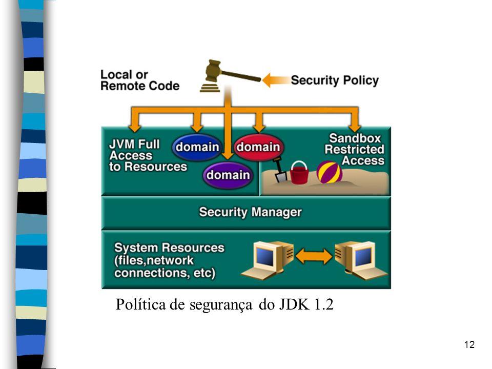 12 Política de segurança do JDK 1.2