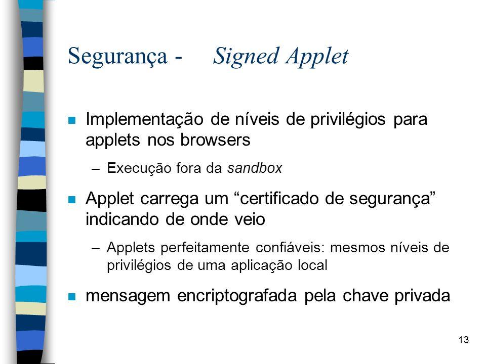 13 Segurança - Signed Applet n Implementação de níveis de privilégios para applets nos browsers –Execução fora da sandbox n Applet carrega um certific