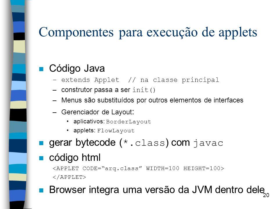 20 Componentes para execução de applets n Código Java –extends Applet // na classe principal –construtor passa a ser init() –Menus são substituídos po