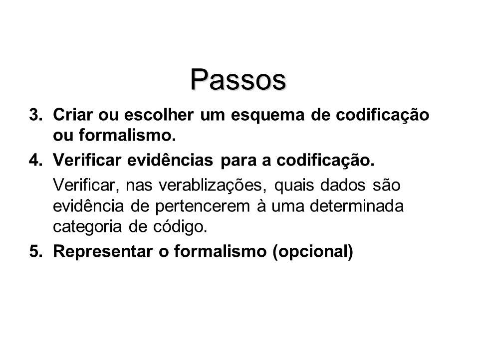 Passos 3.Criar ou escolher um esquema de codificação ou formalismo. 4.Verificar evidências para a codificação. Verificar, nas verablizações, quais dad