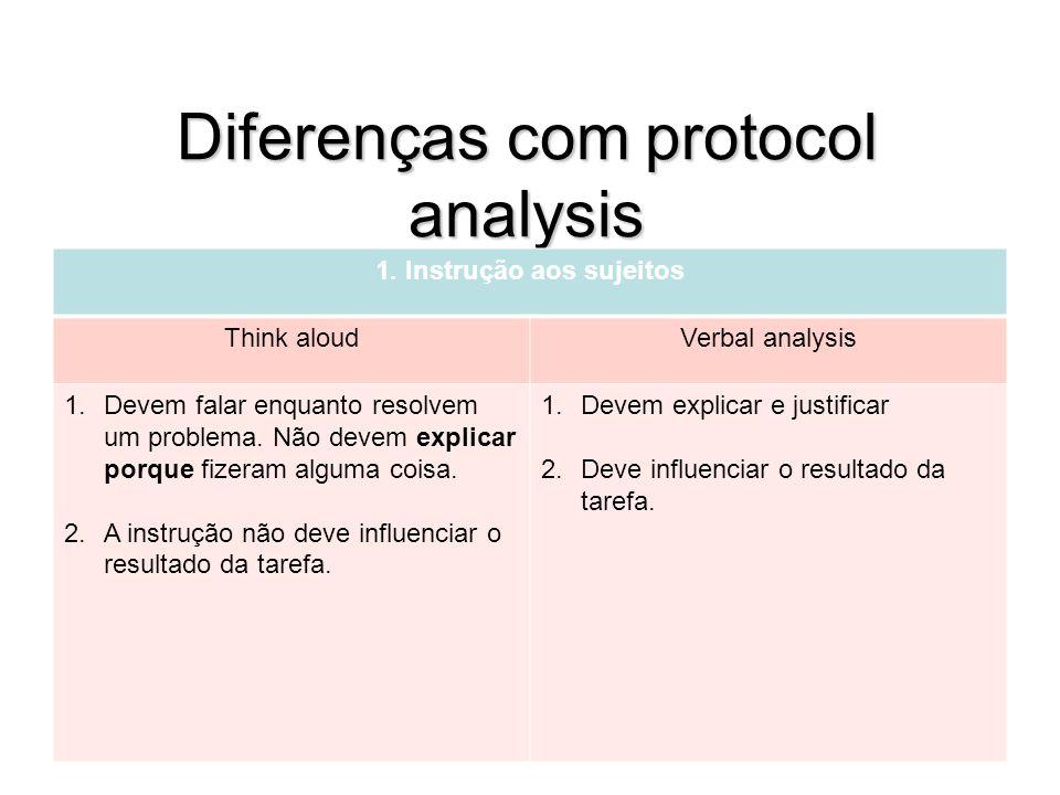 Diferenças com protocol analysis 1. Instrução aos sujeitos Think aloudVerbal analysis 1.Devem falar enquanto resolvem um problema. Não devem explicar