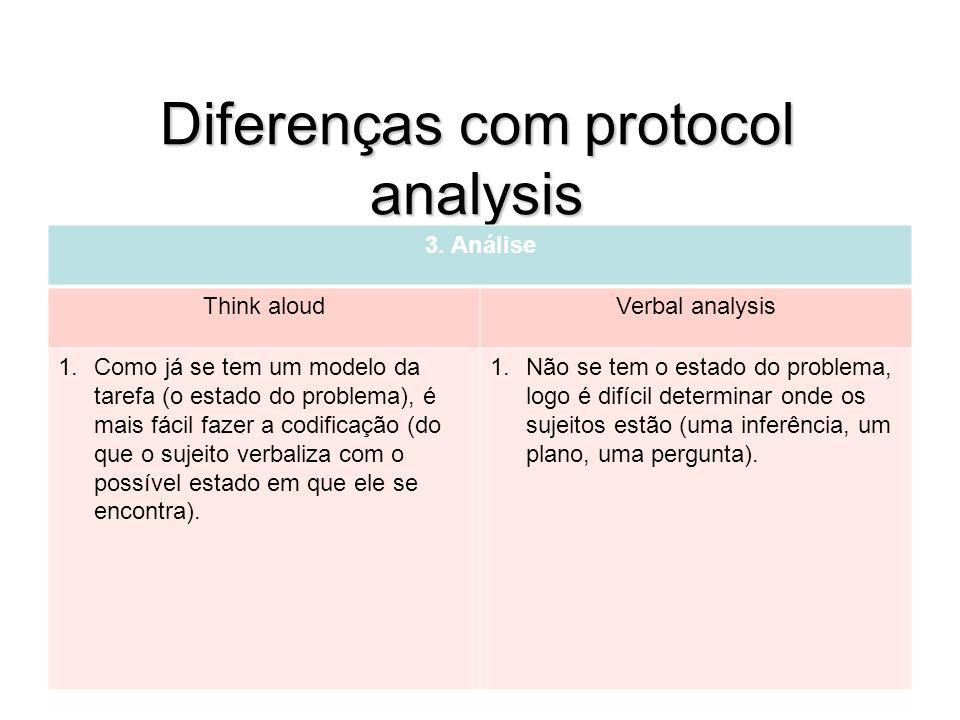 Diferenças com protocol analysis 3. Análise Think aloudVerbal analysis 1.Como já se tem um modelo da tarefa (o estado do problema), é mais fácil fazer
