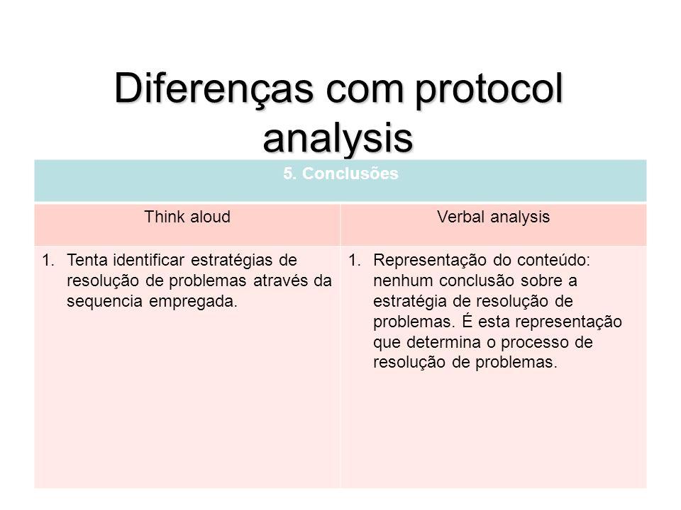 Diferenças com protocol analysis 5. Conclusões Think aloudVerbal analysis 1.Tenta identificar estratégias de resolução de problemas através da sequenc