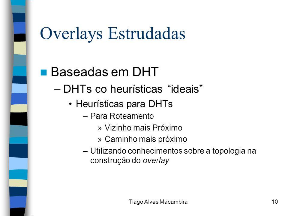 Tiago Alves Macambira10 Overlays Estrudadas Baseadas em DHT –DHTs co heurísticas ideais Heurísticas para DHTs –Para Roteamento »Vizinho mais Próximo »