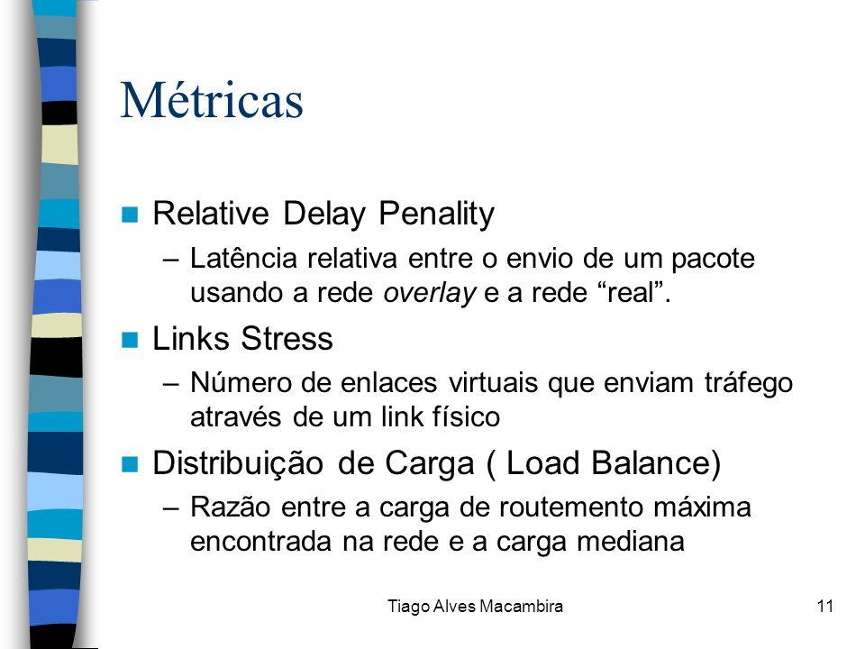 Tiago Alves Macambira11 Métricas Relative Delay Penality –Latência relativa entre o envio de um pacote usando a rede overlay e a rede real. Links Stre