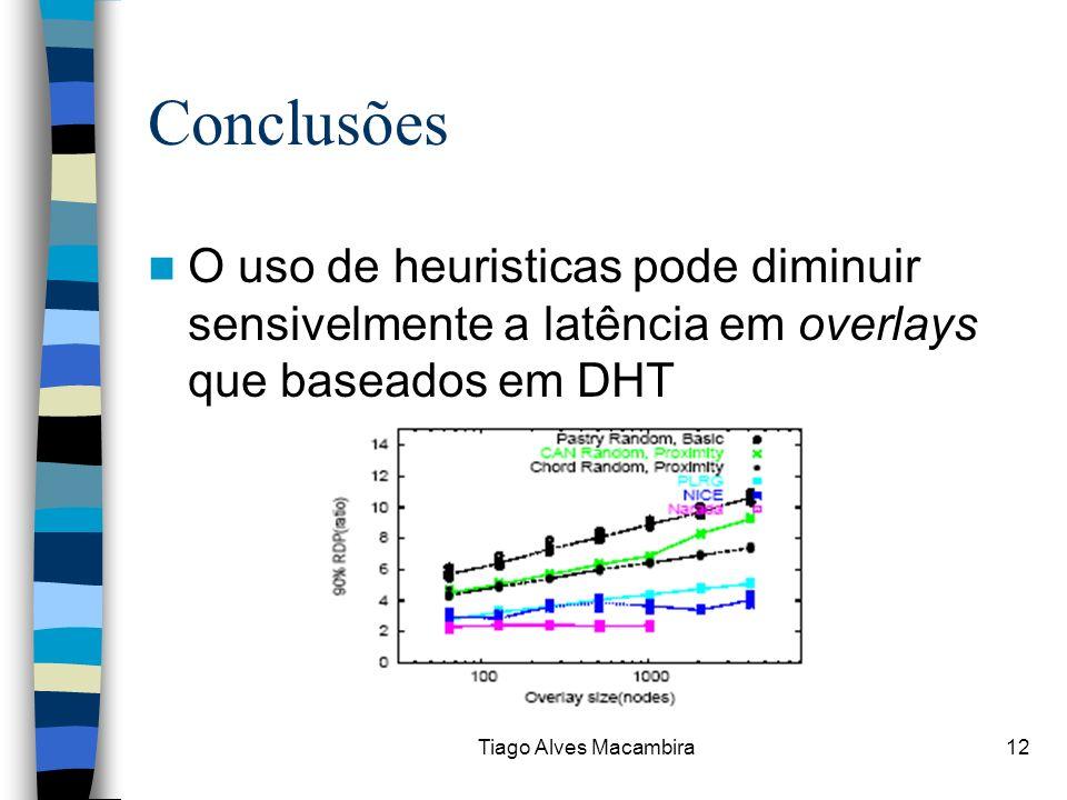 Tiago Alves Macambira12 Conclusões O uso de heuristicas pode diminuir sensivelmente a latência em overlays que baseados em DHT