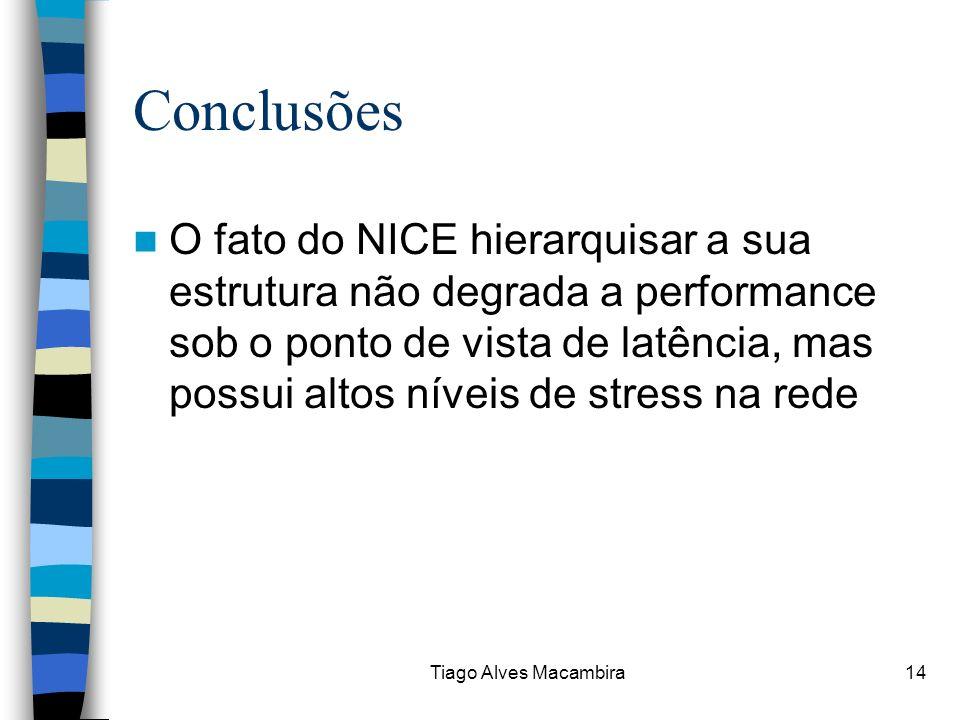 Tiago Alves Macambira14 Conclusões O fato do NICE hierarquisar a sua estrutura não degrada a performance sob o ponto de vista de latência, mas possui