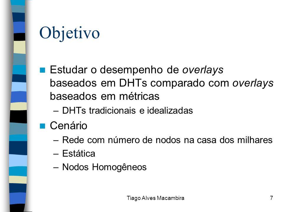 Tiago Alves Macambira7 Objetivo Estudar o desempenho de overlays baseados em DHTs comparado com overlays baseados em métricas –DHTs tradicionais e ide