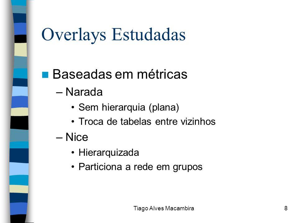 Tiago Alves Macambira8 Overlays Estudadas Baseadas em métricas –Narada Sem hierarquia (plana) Troca de tabelas entre vizinhos –Nice Hierarquizada Part
