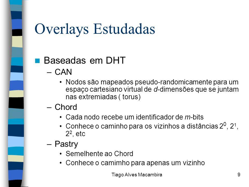 Tiago Alves Macambira10 Overlays Estrudadas Baseadas em DHT –DHTs co heurísticas ideais Heurísticas para DHTs –Para Roteamento »Vizinho mais Próximo »Caminho mais próximo –Utilizando conhecimentos sobre a topologia na construção do overlay