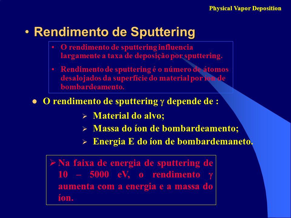 Rendimento de SputteringRendimento de Sputtering O rendimento de sputtering depende de : Physical Vapor Deposition Material do alvo; Massa do íon de b