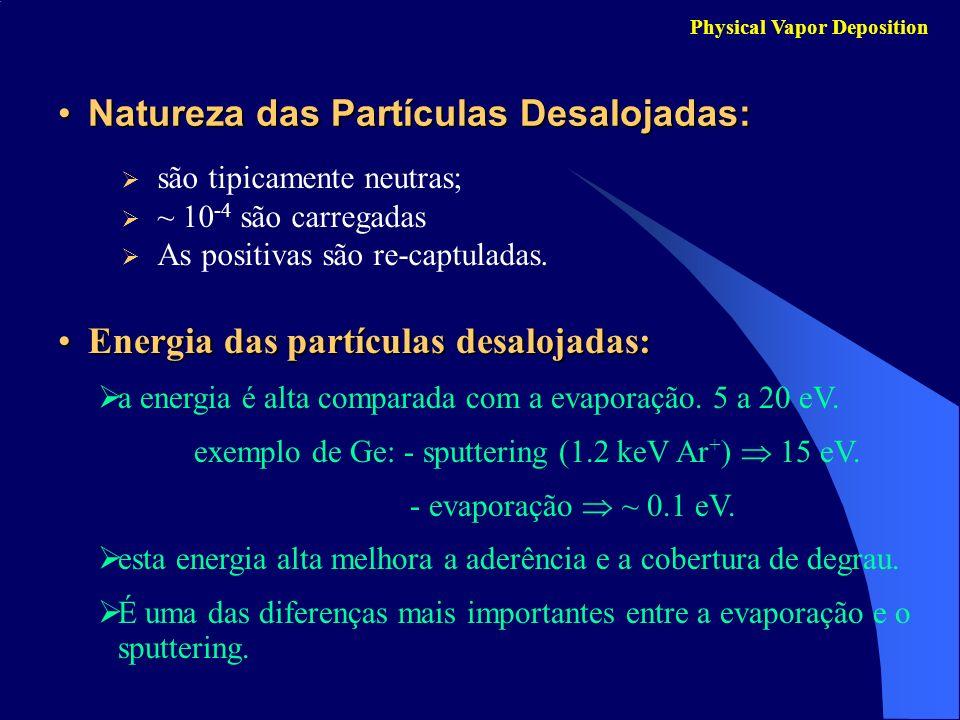 Natureza das Partículas Desalojadas:Natureza das Partículas Desalojadas: são tipicamente neutras; ~ 10 -4 são carregadas As positivas são re-captulada