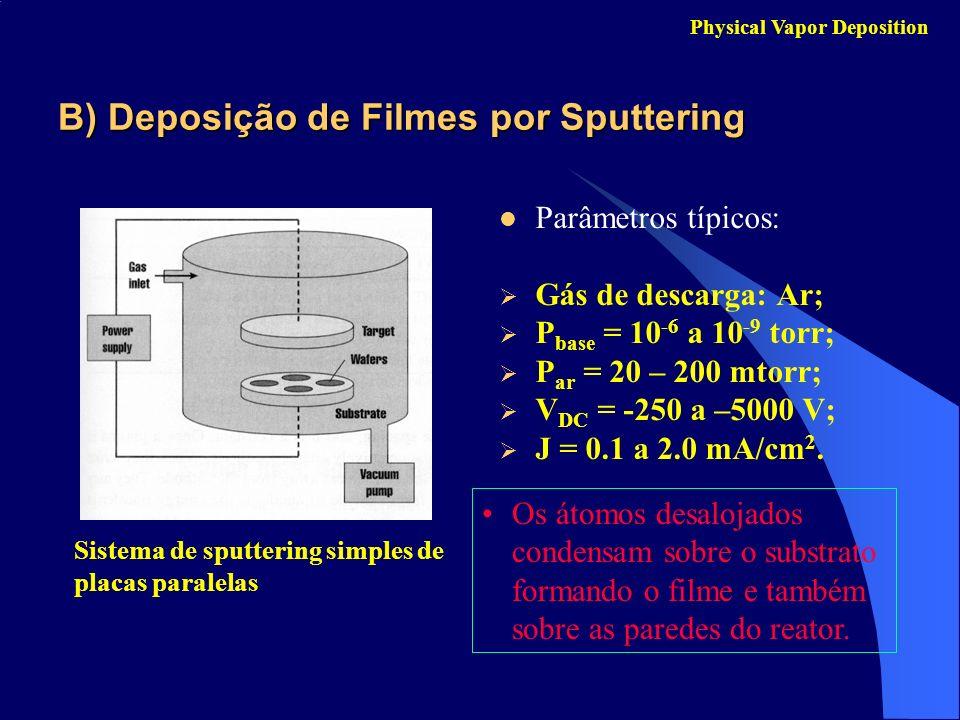 B) Deposição de Filmes por Sputtering Parâmetros típicos: Gás de descarga: Ar; P base = 10 -6 a 10 -9 torr; P ar = 20 – 200 mtorr; V DC = -250 a –5000
