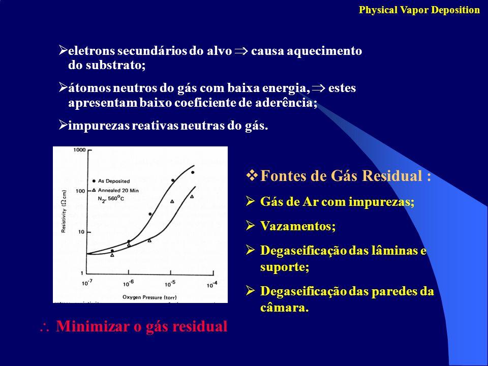 Physical Vapor Deposition eletrons secundários do alvo causa aquecimento do substrato; átomos neutros do gás com baixa energia, estes apresentam baixo