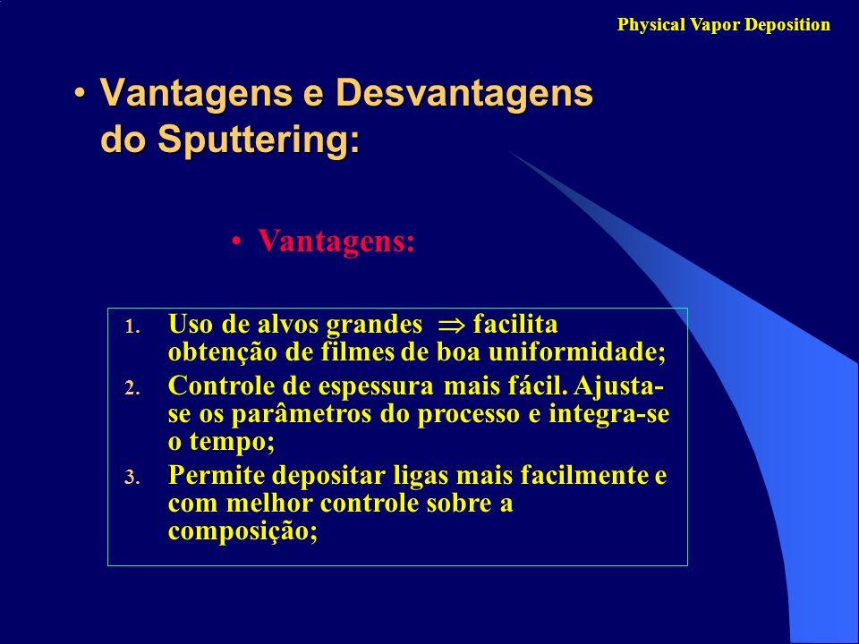 Rendimento de sputtering em Ar + de diversos materiais para baixa energia.Rendimento de sputtering em Ar + de diversos materiais para baixa energia.