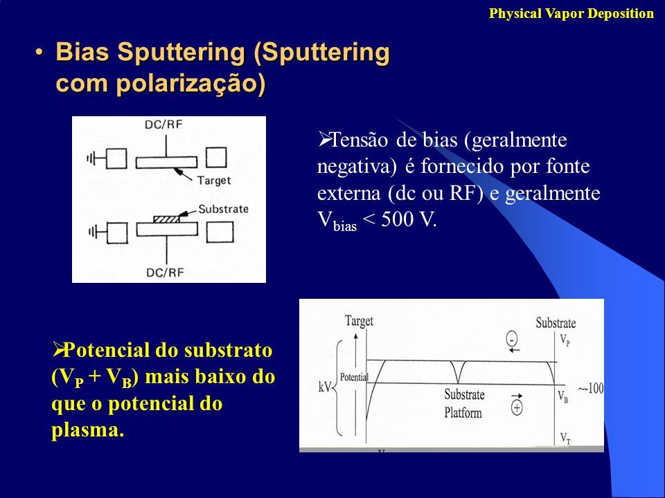 Bias Sputtering (Sputtering com polarização)Bias Sputtering (Sputtering com polarização) Physical Vapor Deposition Tensão de bias (geralmente negativa
