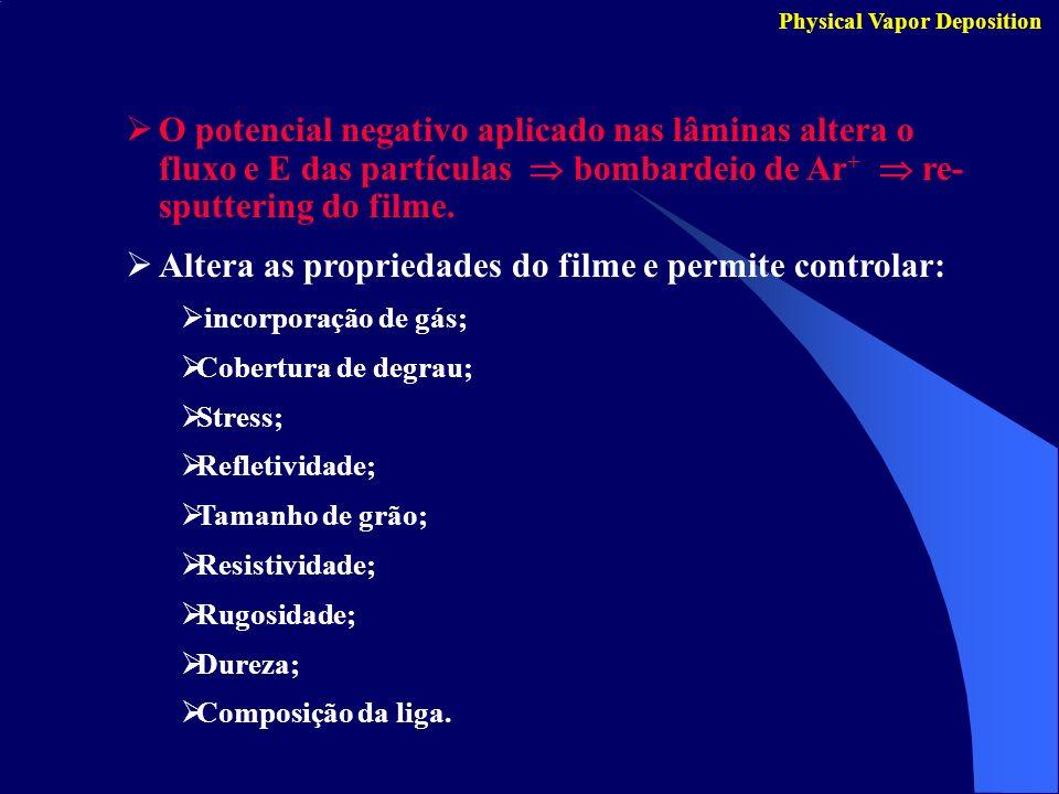 Physical Vapor Deposition O potencial negativo aplicado nas lâminas altera o fluxo e E das partículas bombardeio de Ar + re- sputtering do filme. Alte
